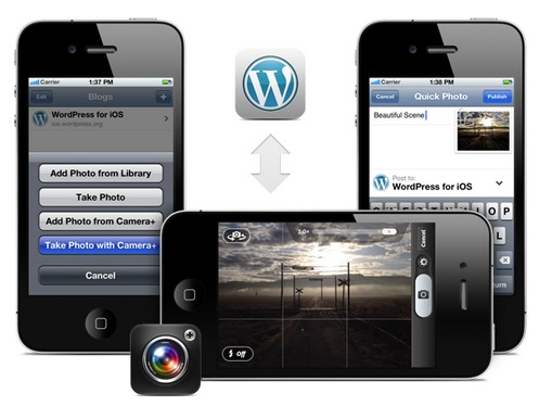 wordpress cho ios